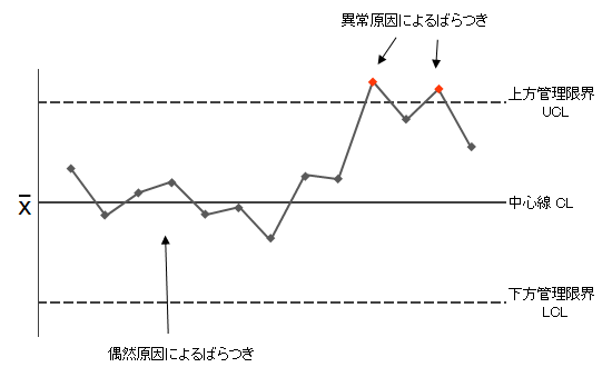 kanrizu1