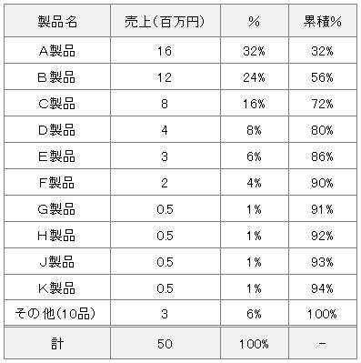 pare-tozuhyou1