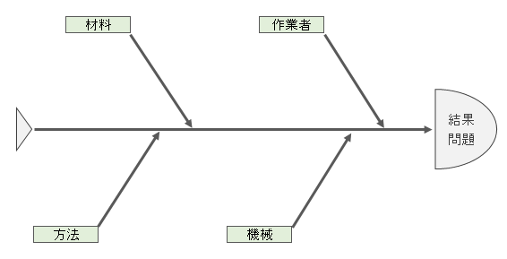 tokuseiyouinzu1