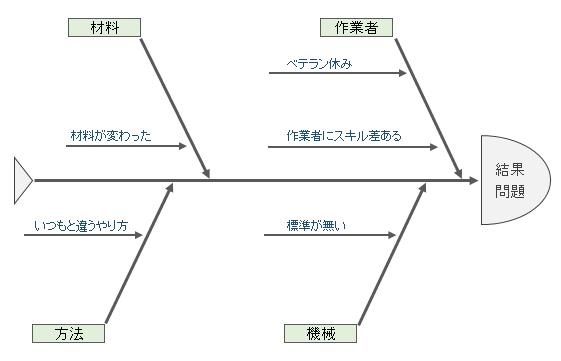tokuseiyouinzu2