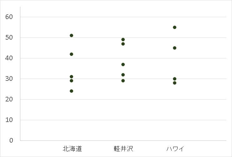 Moodle 山口 大学 東京 理科
